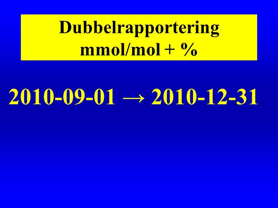 Dubbelrapportering mmol/mol + %