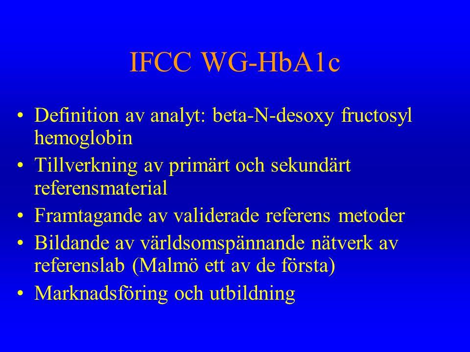 IFCC WG-HbA1c Definition av analyt: beta-N-desoxy fructosyl hemoglobin