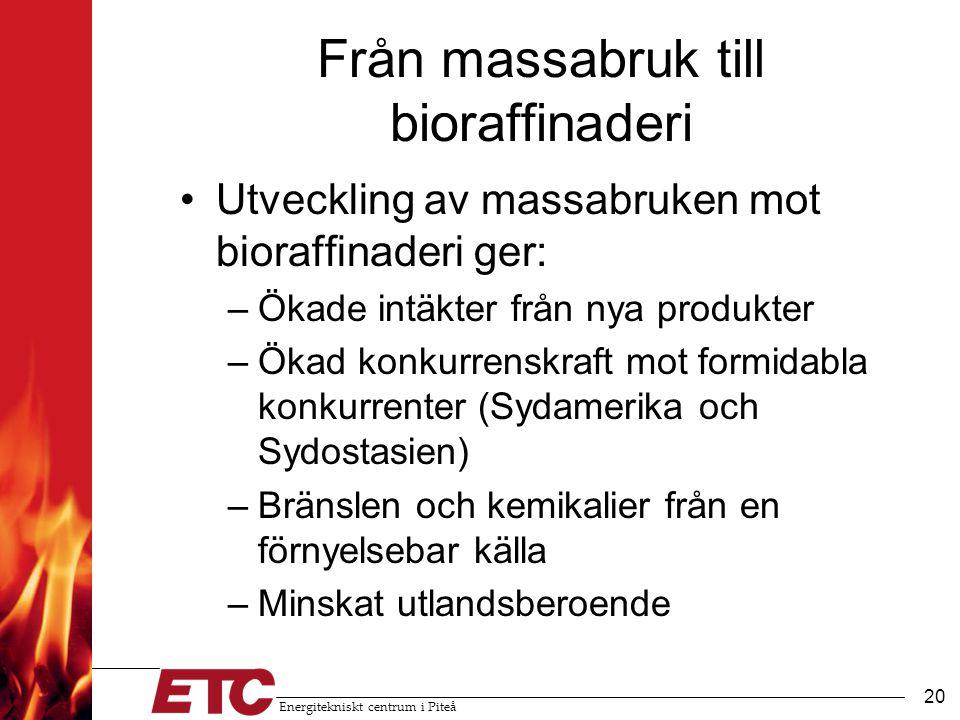 Från massabruk till bioraffinaderi