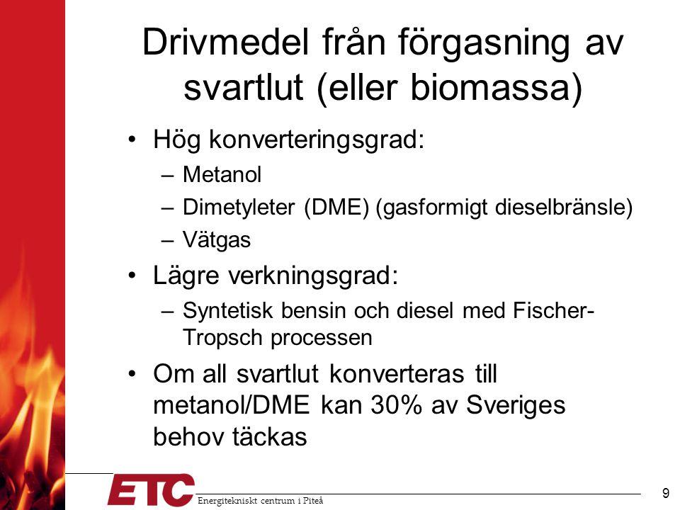 Drivmedel från förgasning av svartlut (eller biomassa)