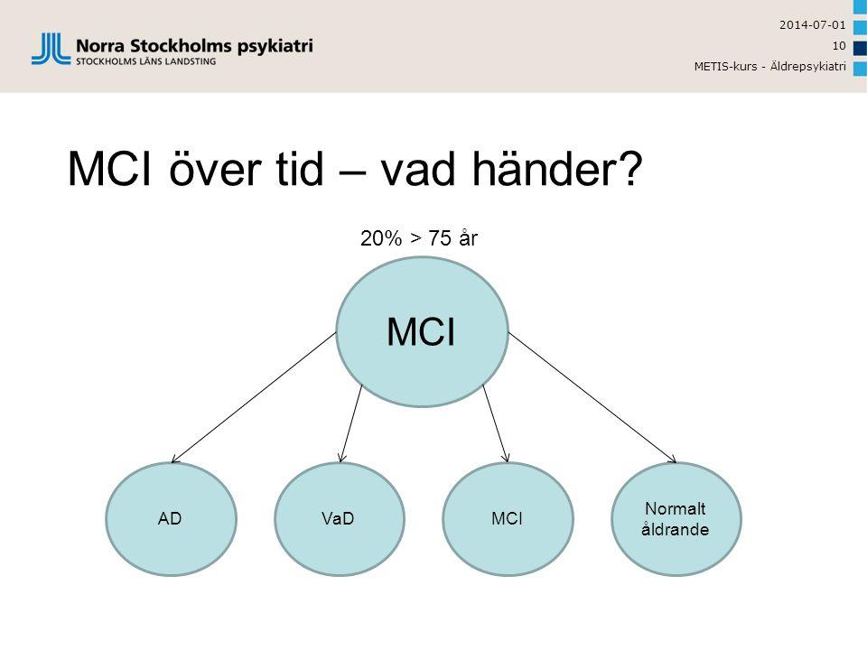 MCI över tid – vad händer