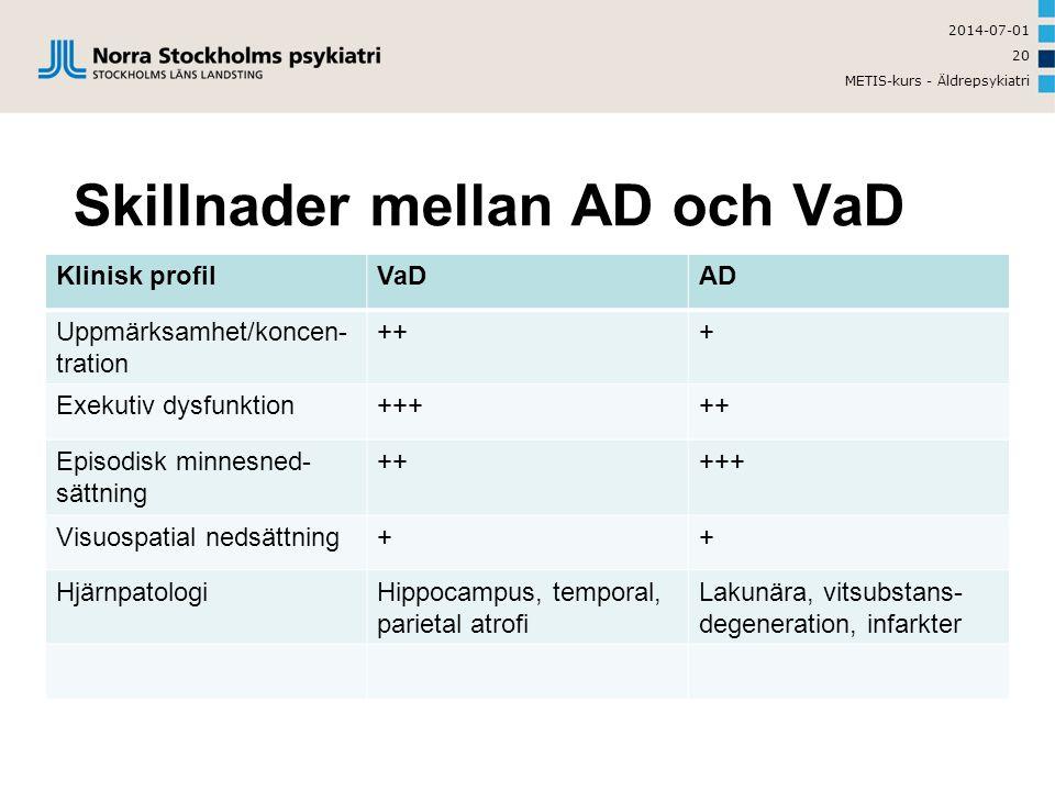 Skillnader mellan AD och VaD