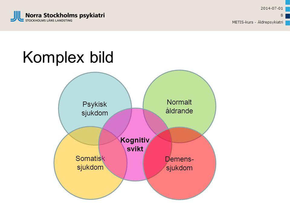Komplex bild Normalt åldrande Psykisk sjukdom Kognitiv svikt