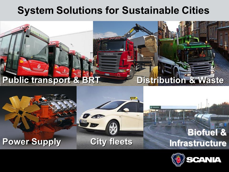 System Solutions for Sustainable Cities