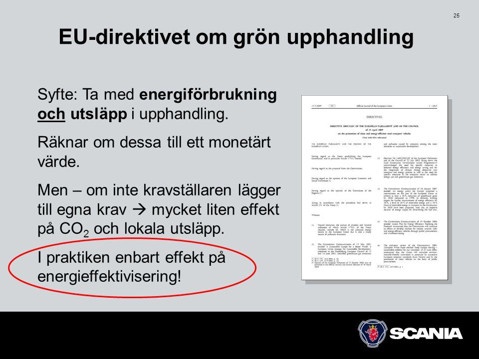 EU-direktivet om grön upphandling