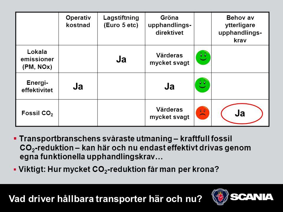 Ja Vad driver hållbara transporter här och nu
