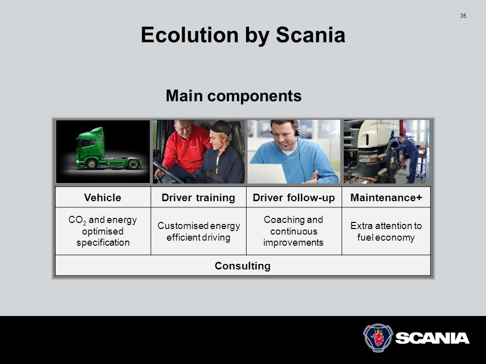 Ecolution by Scania Main components Vehicle Driver training