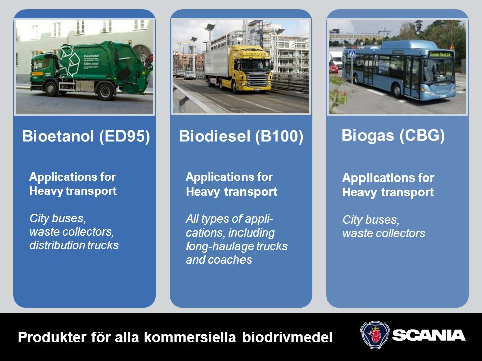 Bioetanol (ED95) Biodiesel (B100) Biogas (CBG)