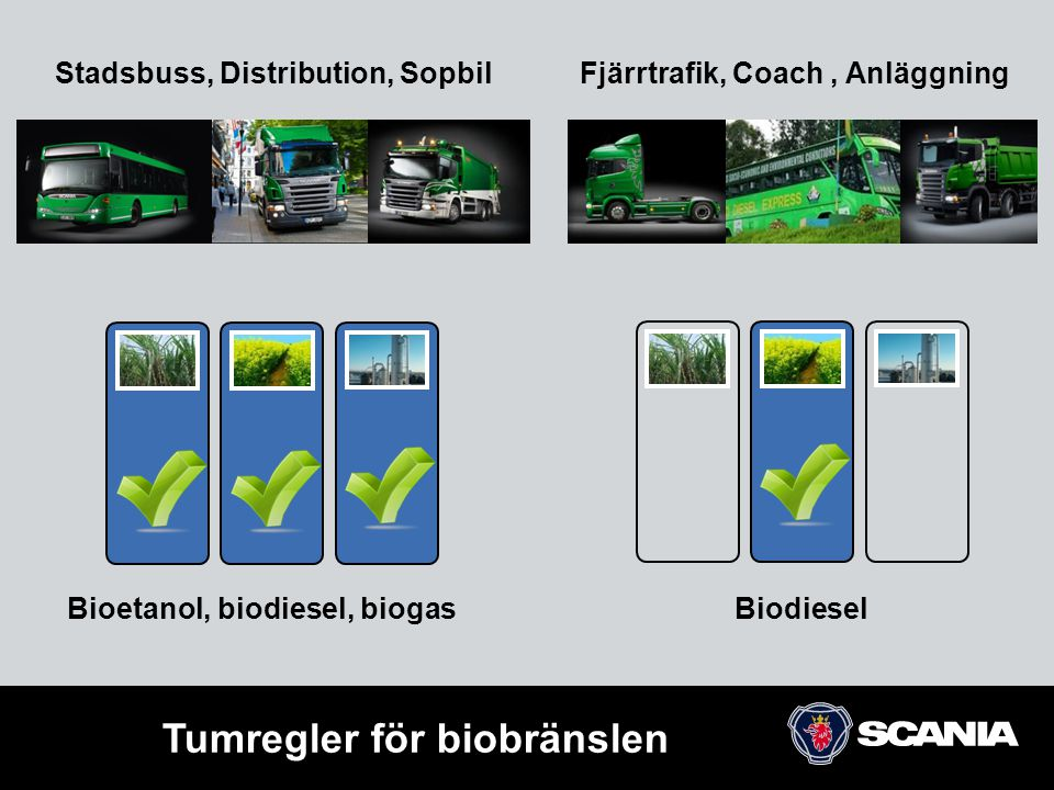 Tumregler för biobränslen