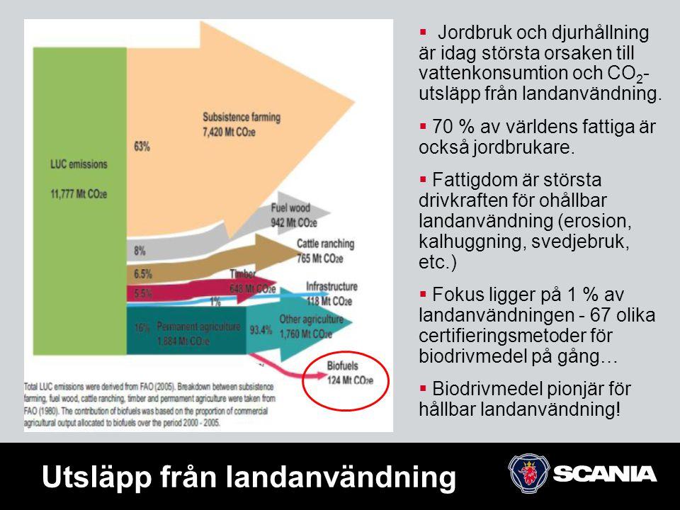 Utsläpp från landanvändning
