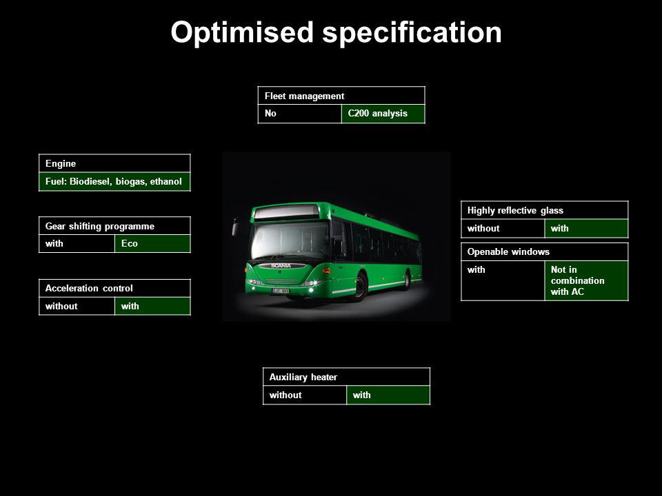 Optimised specification