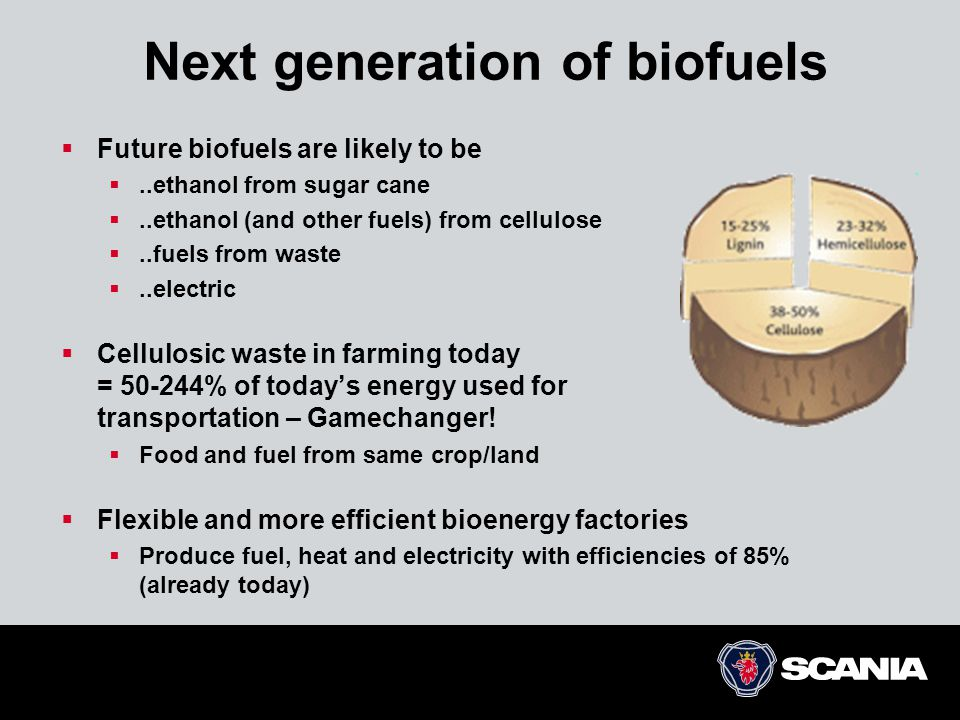 Next generation of biofuels
