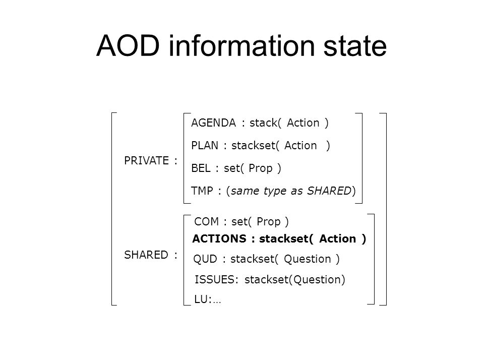ACTIONS : stackset( Action )