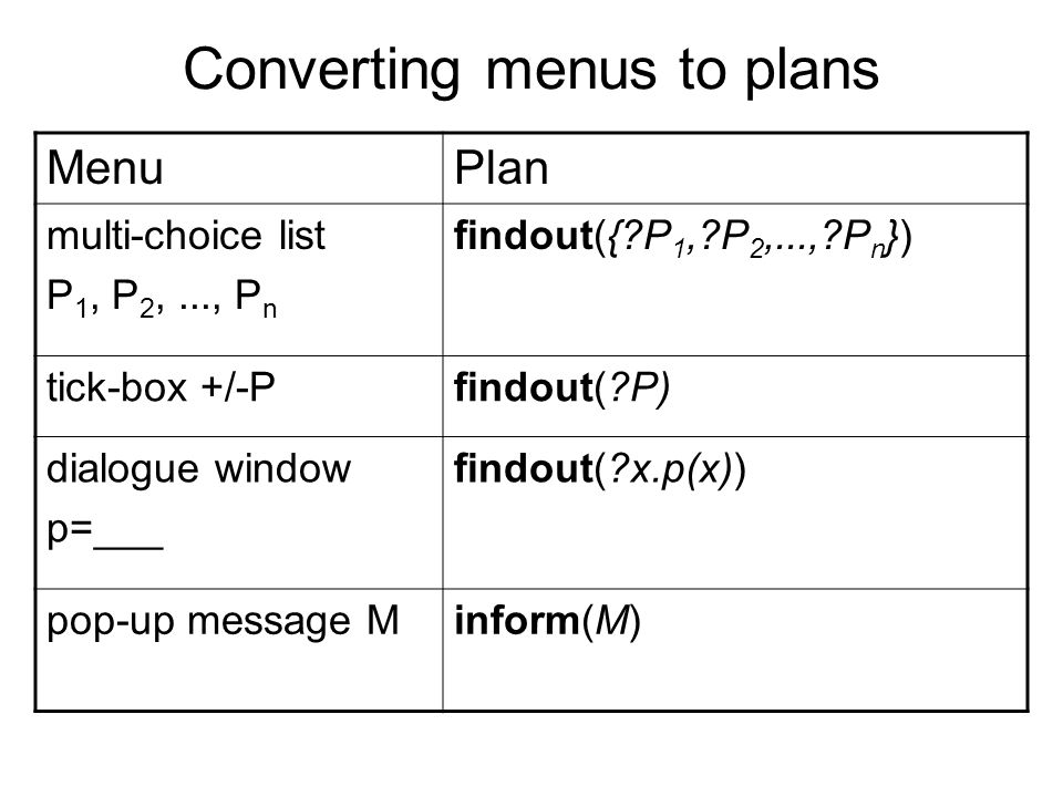 Converting menus to plans