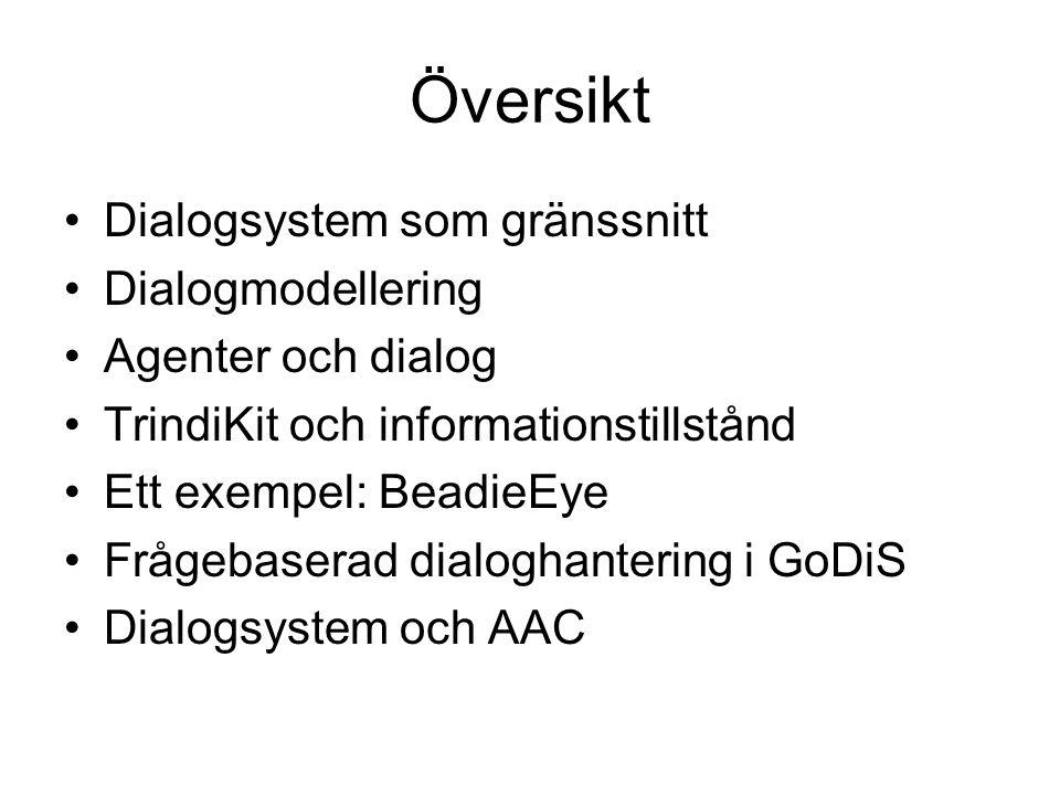 Översikt Dialogsystem som gränssnitt Dialogmodellering
