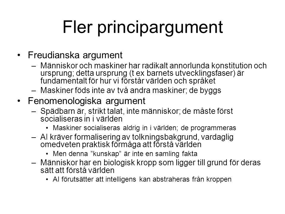 Fler principargument Freudianska argument Fenomenologiska argument