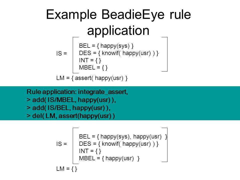 Example BeadieEye rule application