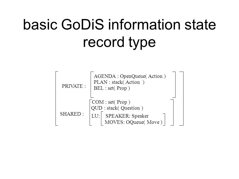 basic GoDiS information state record type