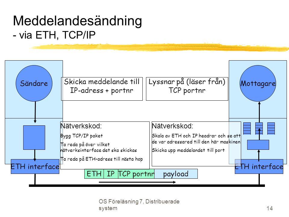 Meddelandesändning - via ETH, TCP/IP