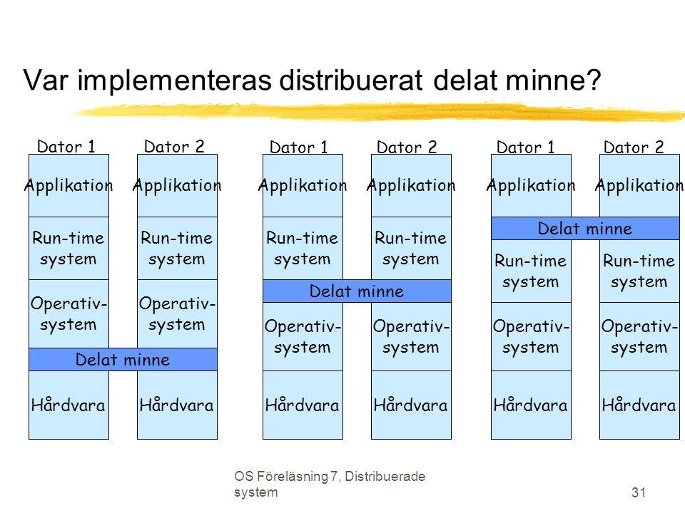 Var implementeras distribuerat delat minne