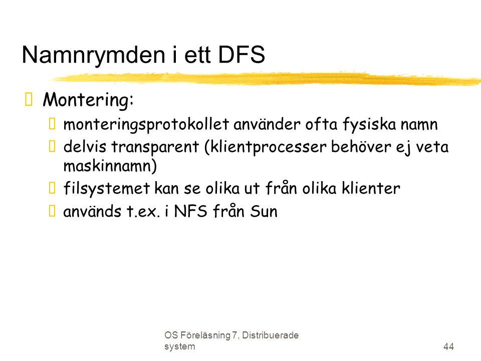 Namnrymden i ett DFS Montering: