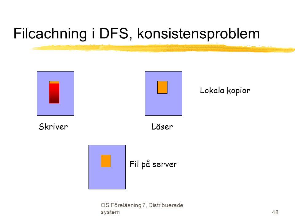 Filcachning i DFS, konsistensproblem