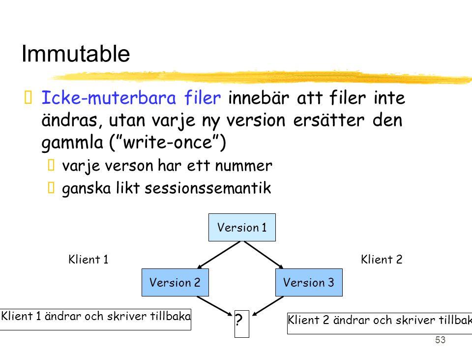 Immutable Icke-muterbara filer innebär att filer inte ändras, utan varje ny version ersätter den gammla ( write-once )