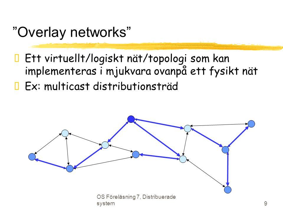 Overlay networks Ett virtuellt/logiskt nät/topologi som kan implementeras i mjukvara ovanpå ett fysikt nät.