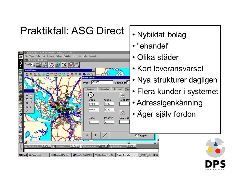Praktikfall: ASG Direct