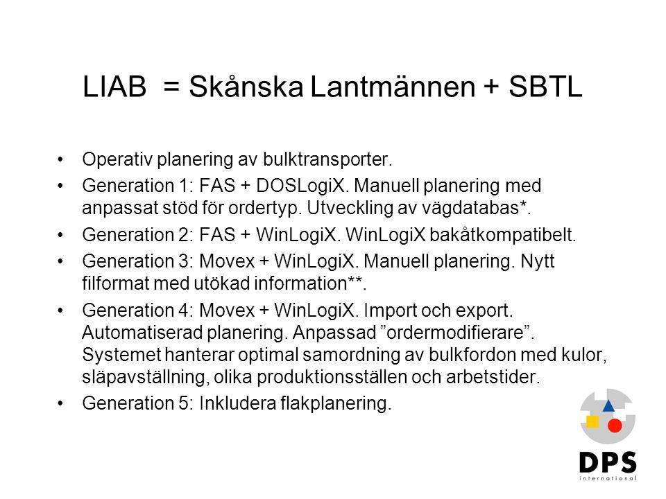 LIAB = Skånska Lantmännen + SBTL