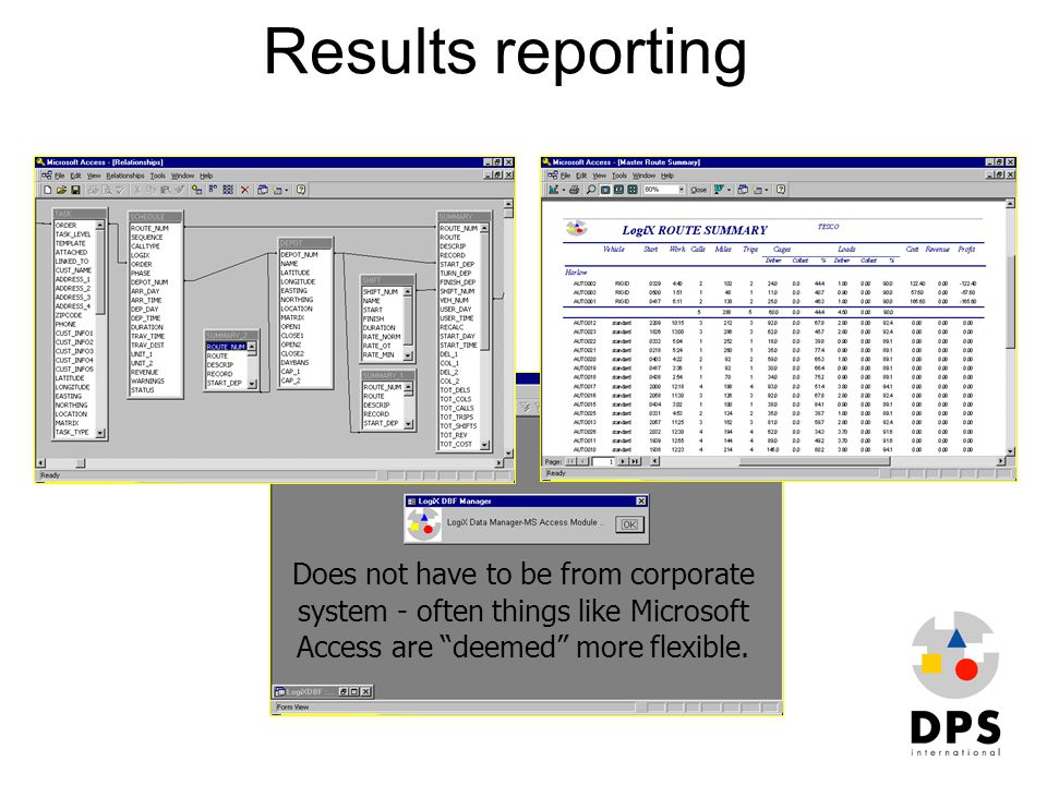 Results reporting Does not have to be from corporate system - often things like Microsoft Access are deemed more flexible.