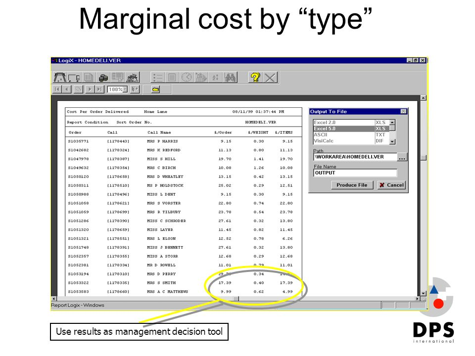 Marginal cost by type