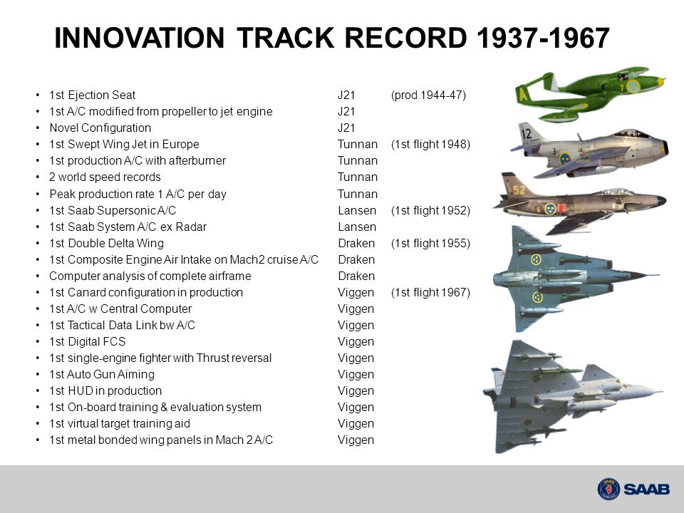 INNOVATION TRACK RECORD 1937-1967