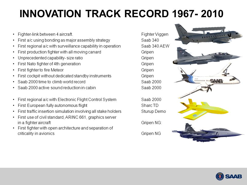 INNOVATION TRACK RECORD 1967- 2010