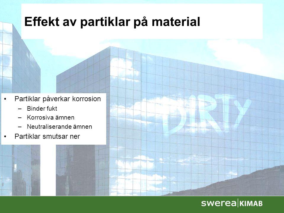 Effekt av partiklar på material