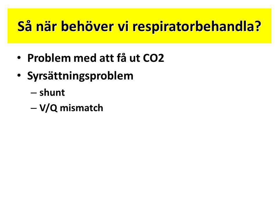 Så när behöver vi respiratorbehandla