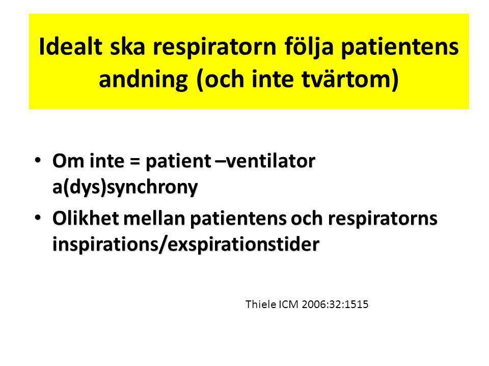 Idealt ska respiratorn följa patientens andning (och inte tvärtom)