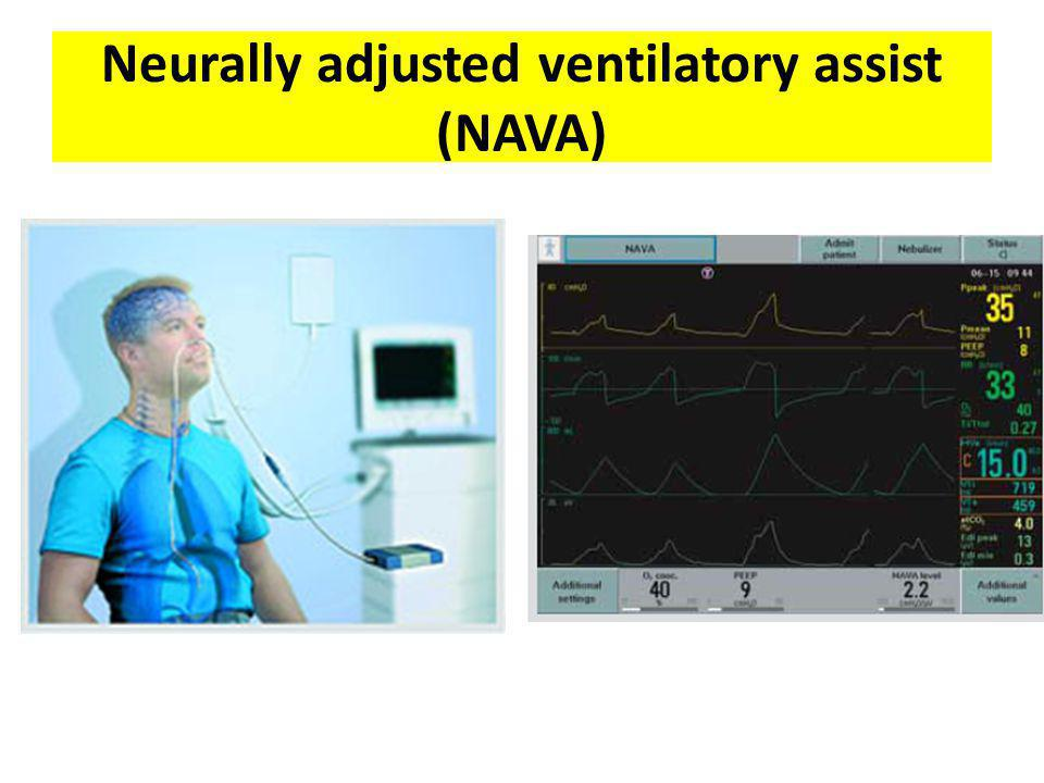 Neurally adjusted ventilatory assist (NAVA)