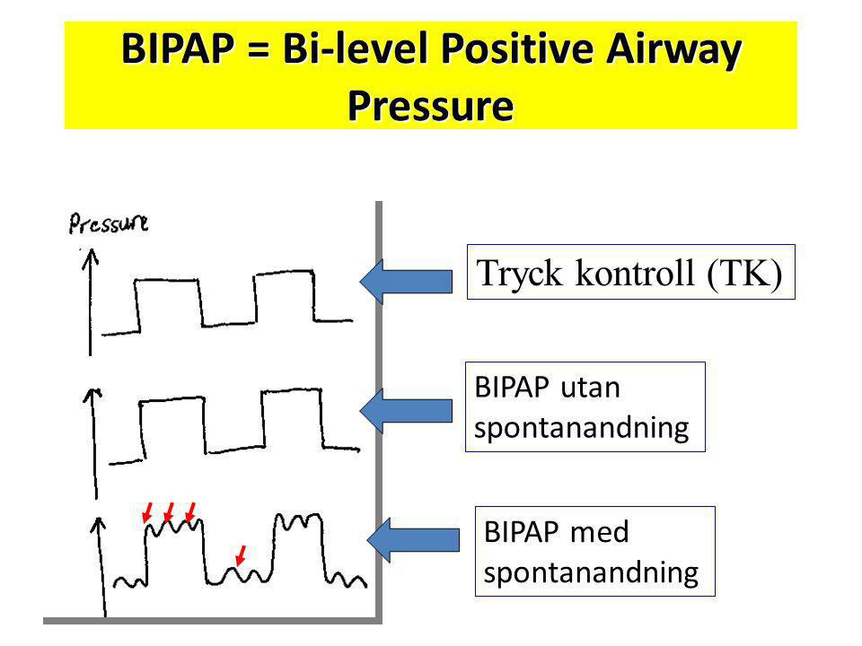 BIPAP = Bi-level Positive Airway Pressure