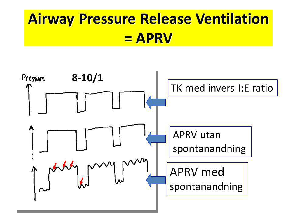 Airway Pressure Release Ventilation = APRV