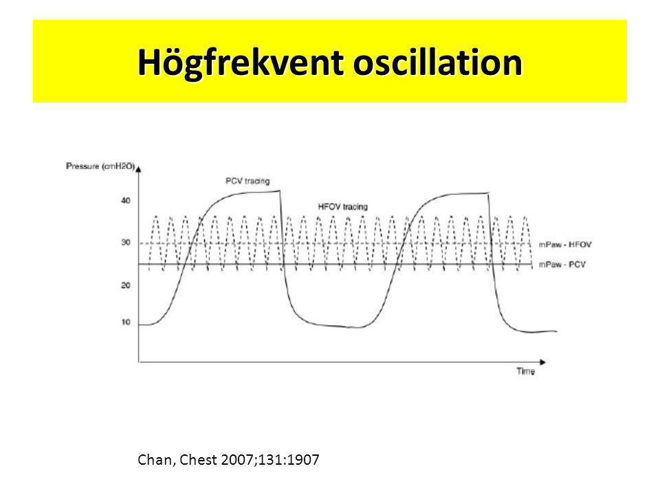 Högfrekvent oscillation