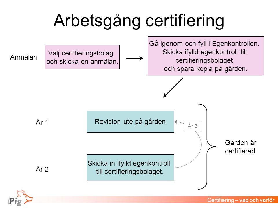 Arbetsgång certifiering