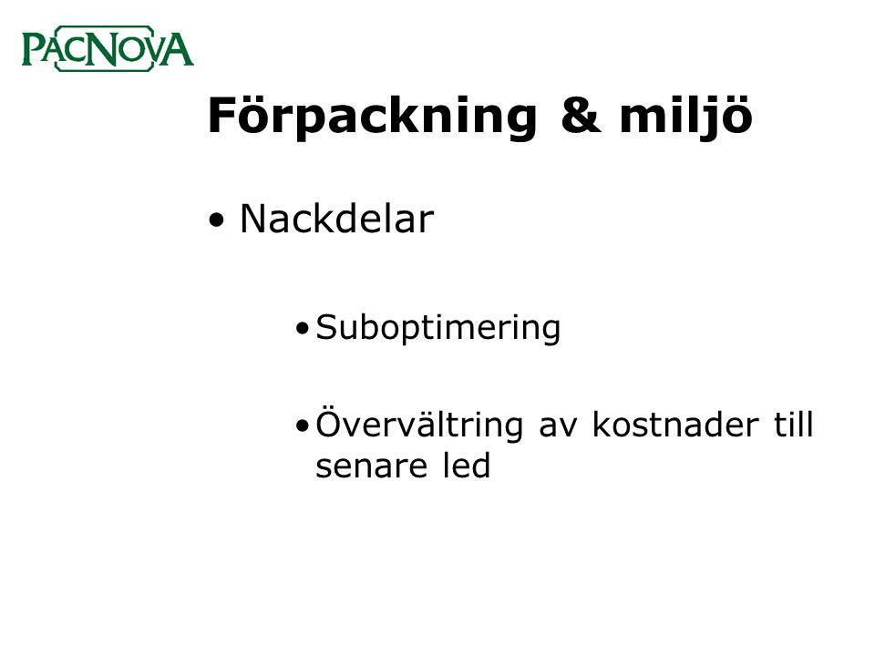 Förpackning & miljö Nackdelar Suboptimering