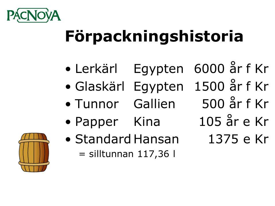 Förpackningshistoria