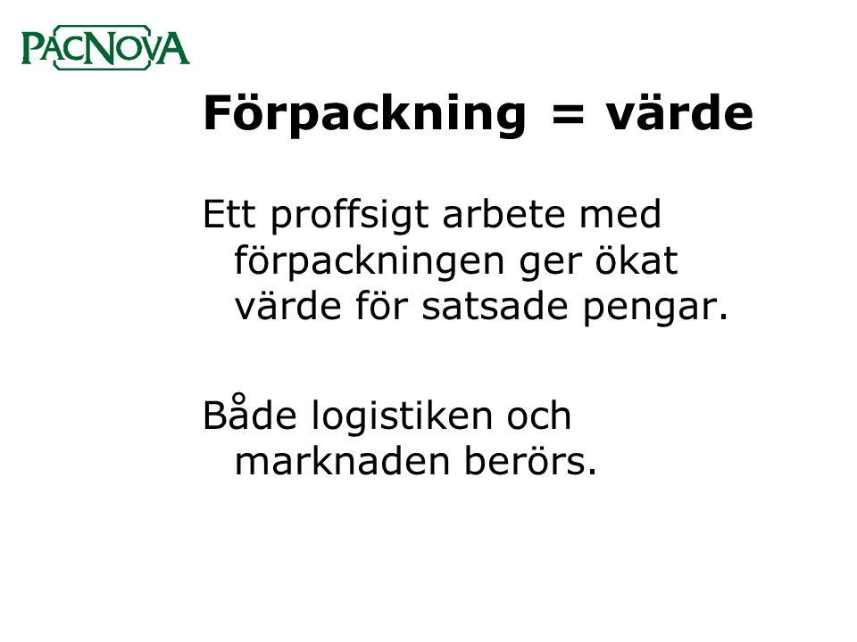 Förpackning = värde Ett proffsigt arbete med förpackningen ger ökat värde för satsade pengar.