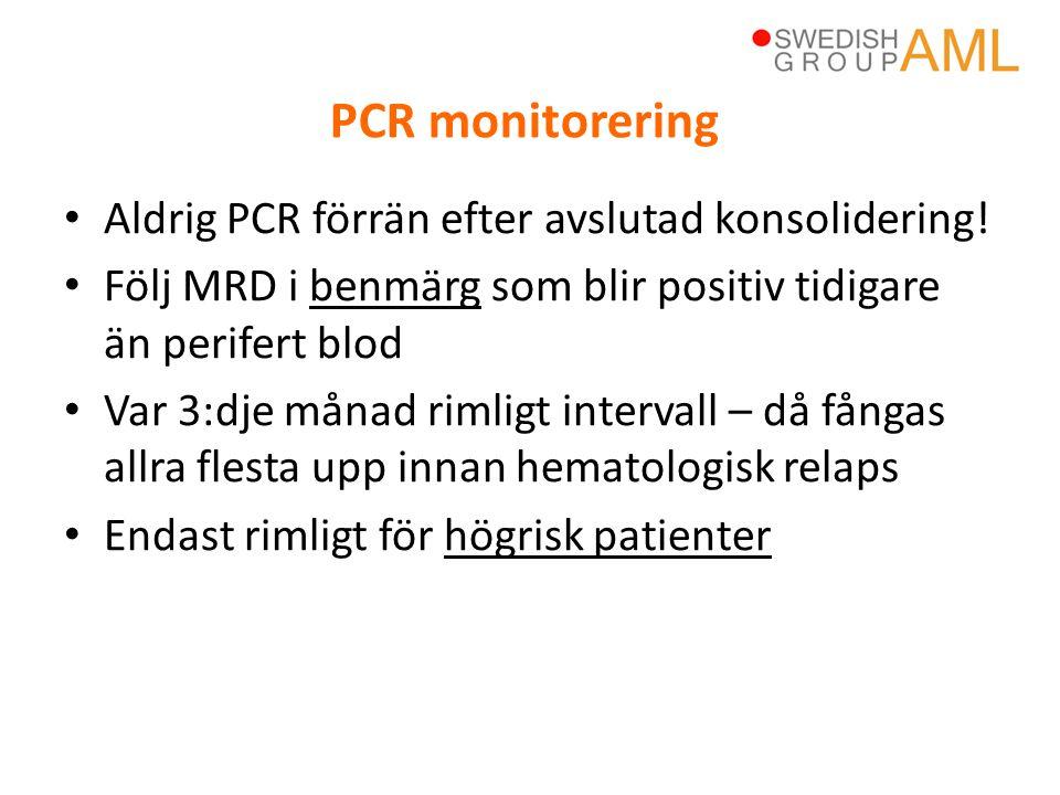 PCR monitorering Aldrig PCR förrän efter avslutad konsolidering!