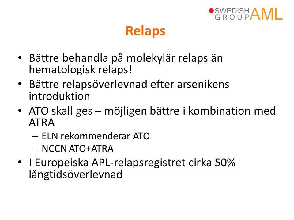 Relaps Bättre behandla på molekylär relaps än hematologisk relaps!