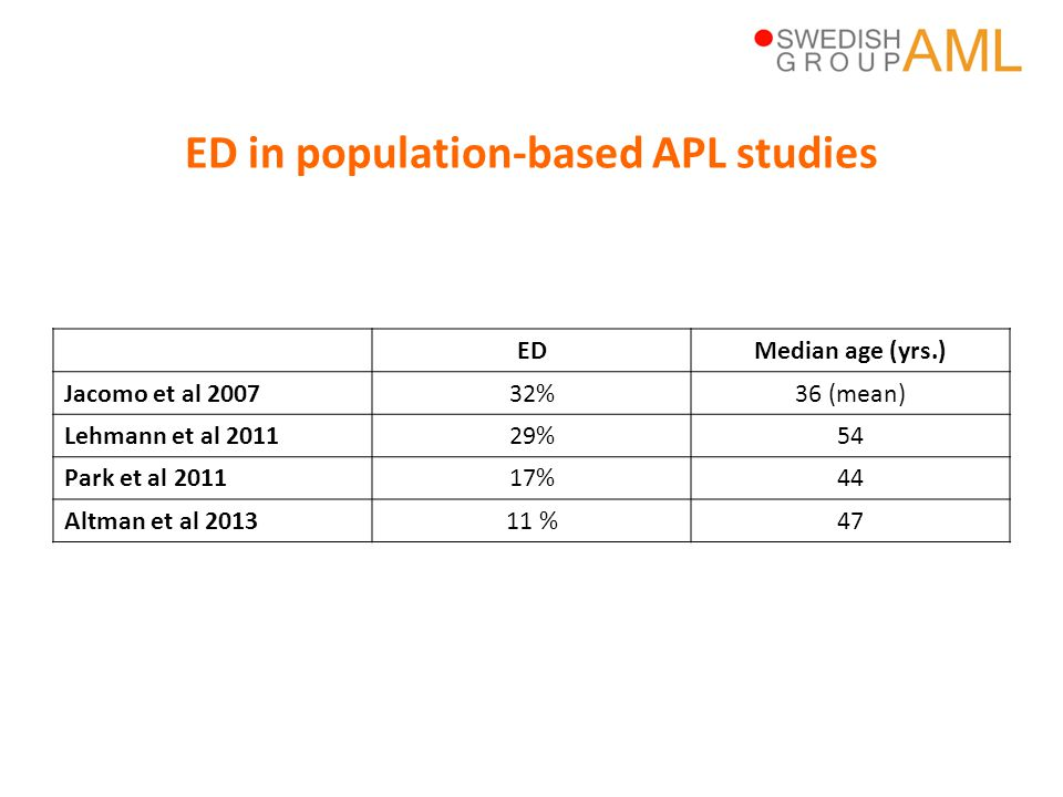 ED in population-based APL studies