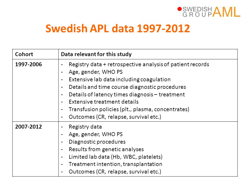 Swedish APL data 1997-2012 Cohort Data relevant for this study