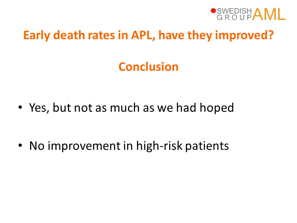 Early death rates in APL, have they improved Conclusion